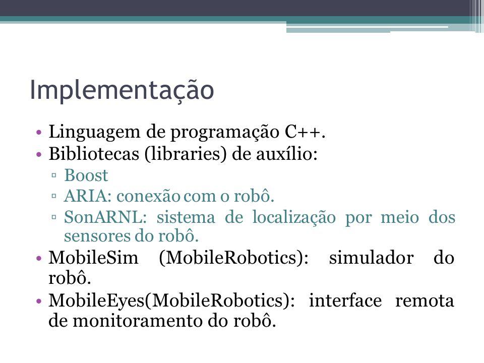 Implementação Linguagem de programação C++. Bibliotecas (libraries) de auxílio: ▫Boost ▫ARIA: conexão com o robô. ▫SonARNL: sistema de localização por