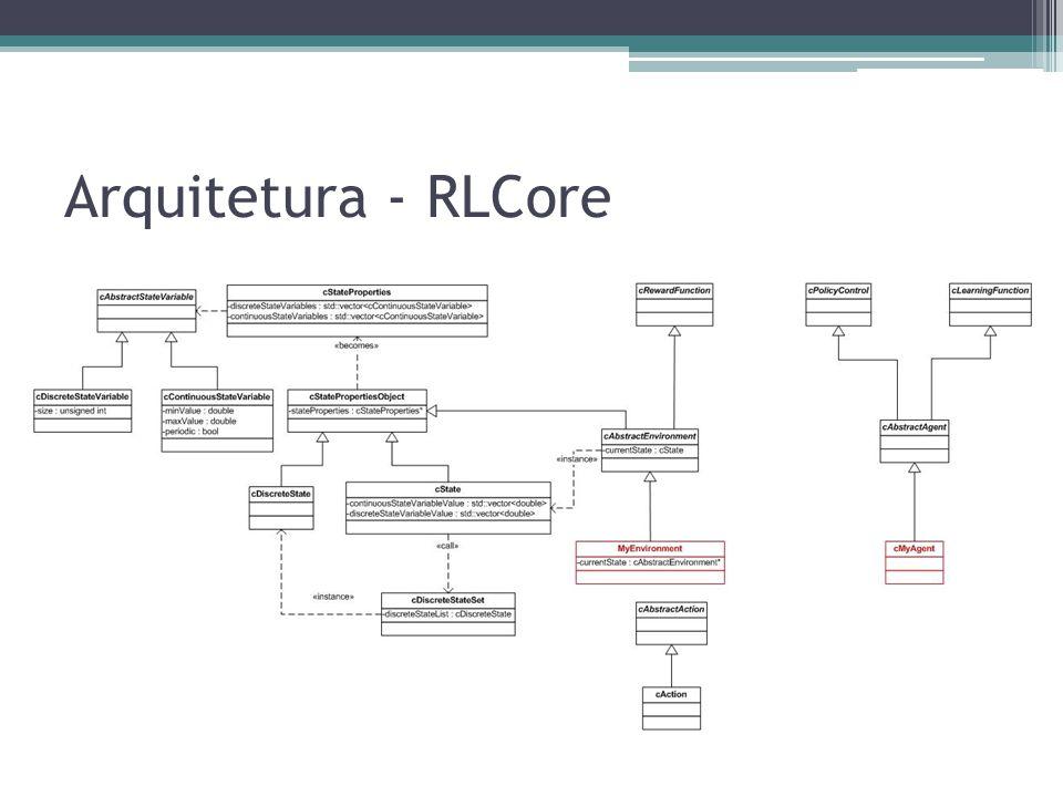 Arquitetura - RLCore