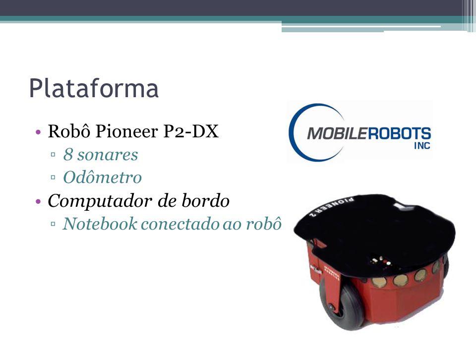 Plataforma Robô Pioneer P2-DX ▫8 sonares ▫Odômetro Computador de bordo ▫Notebook conectado ao robô