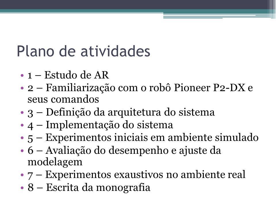 Plano de atividades 1 – Estudo de AR 2 – Familiarização com o robô Pioneer P2-DX e seus comandos 3 – Definição da arquitetura do sistema 4 – Implement