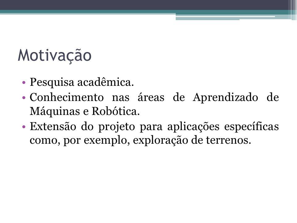 Motivação Pesquisa acadêmica. Conhecimento nas áreas de Aprendizado de Máquinas e Robótica. Extensão do projeto para aplicações específicas como, por