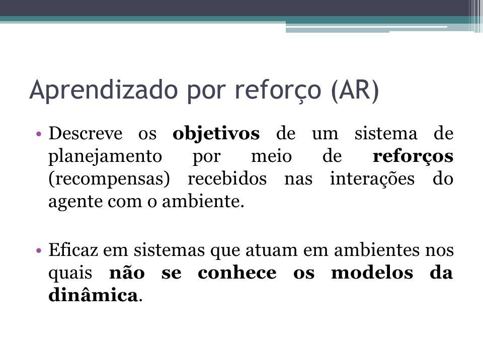 Aprendizado por reforço (AR) Descreve os objetivos de um sistema de planejamento por meio de reforços (recompensas) recebidos nas interações do agente