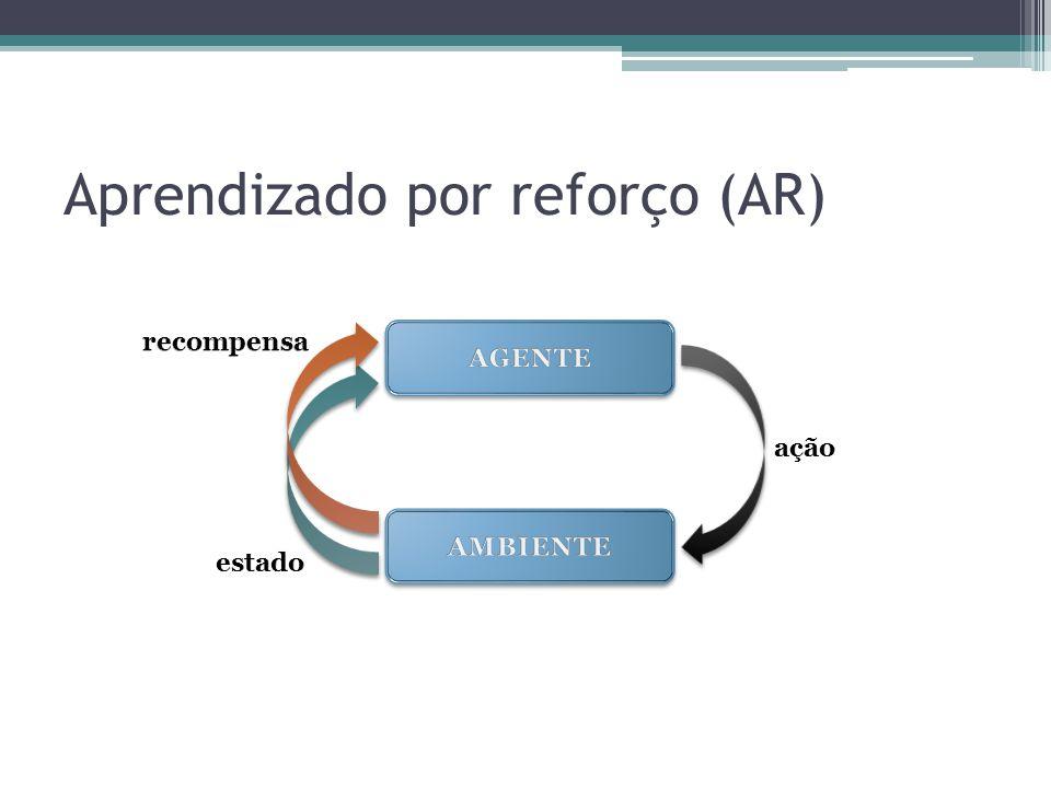 Aprendizado por reforço 1 – O agente observa o estado do ambiente.