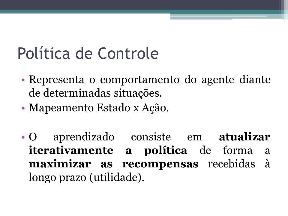 Política de Controle Representa o comportamento do agente diante de determinadas situações. Mapeamento Estado x Ação. O aprendizado consiste em atuali