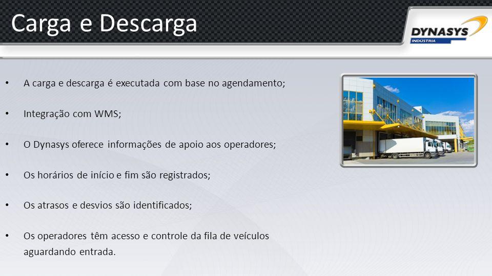 Carga e Descarga A carga e descarga é executada com base no agendamento; Integração com WMS; O Dynasys oferece informações de apoio aos operadores; Os