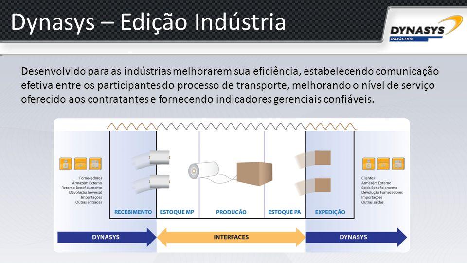 Dynasys – Edição Indústria Desenvolvido para as indústrias melhorarem sua eficiência, estabelecendo comunicação efetiva entre os participantes do proc