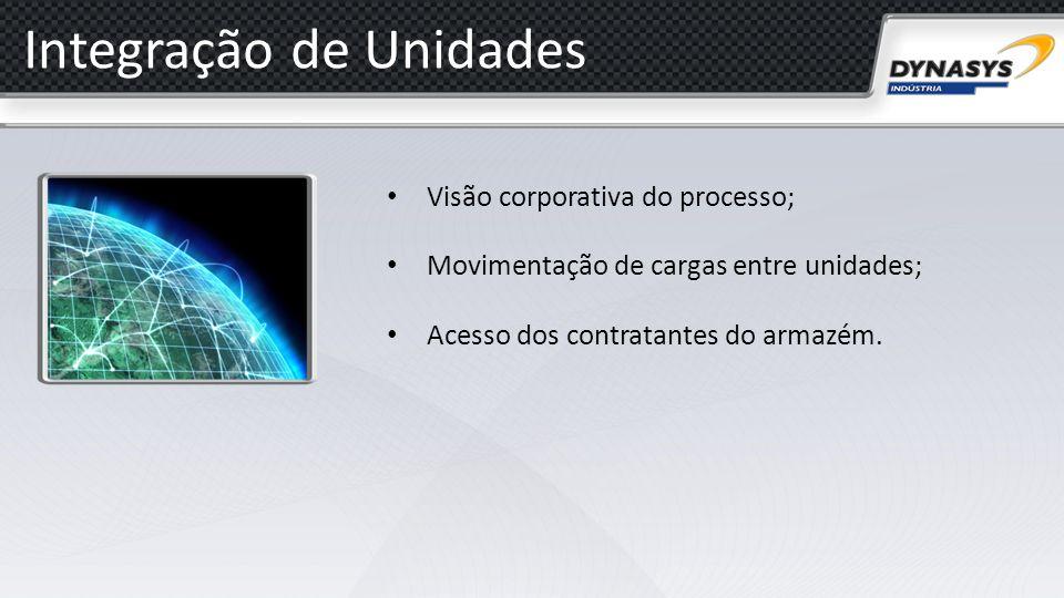 Integração de Unidades Visão corporativa do processo; Movimentação de cargas entre unidades; Acesso dos contratantes do armazém.