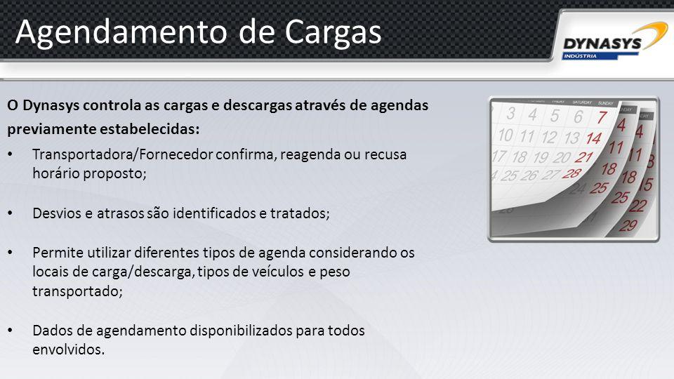 Agendamento de Cargas O Dynasys controla as cargas e descargas através de agendas previamente estabelecidas: Transportadora/Fornecedor confirma, reage
