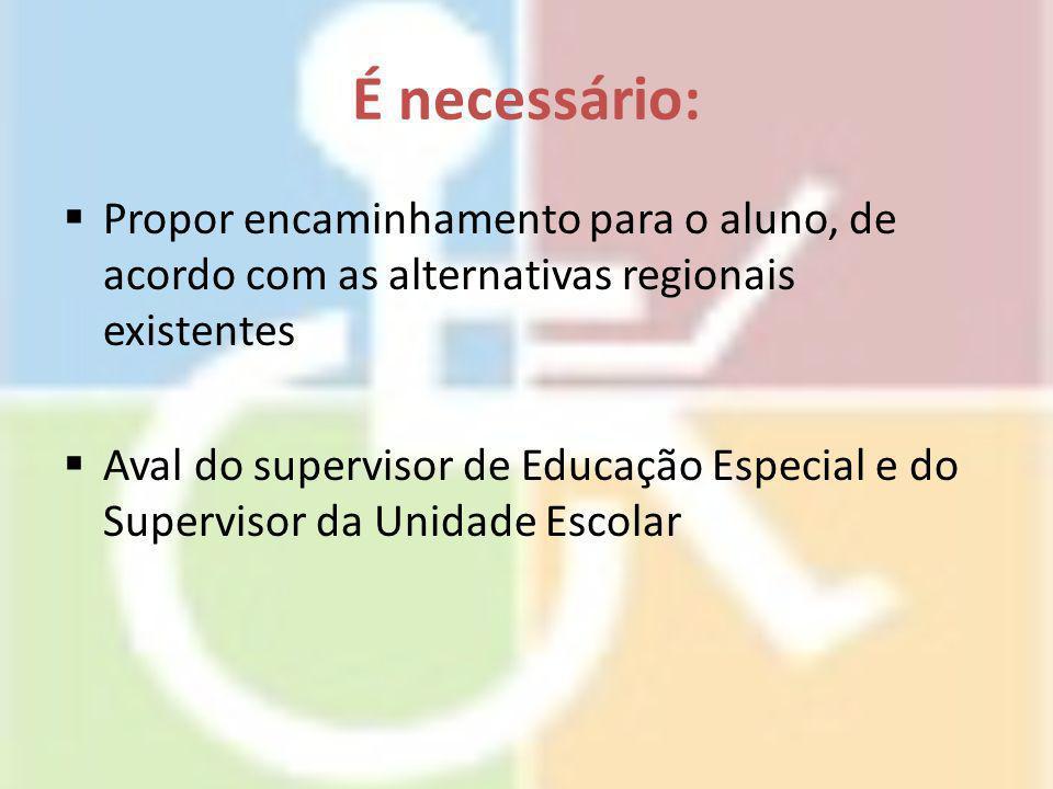 É necessário:  Propor encaminhamento para o aluno, de acordo com as alternativas regionais existentes  Aval do supervisor de Educação Especial e do