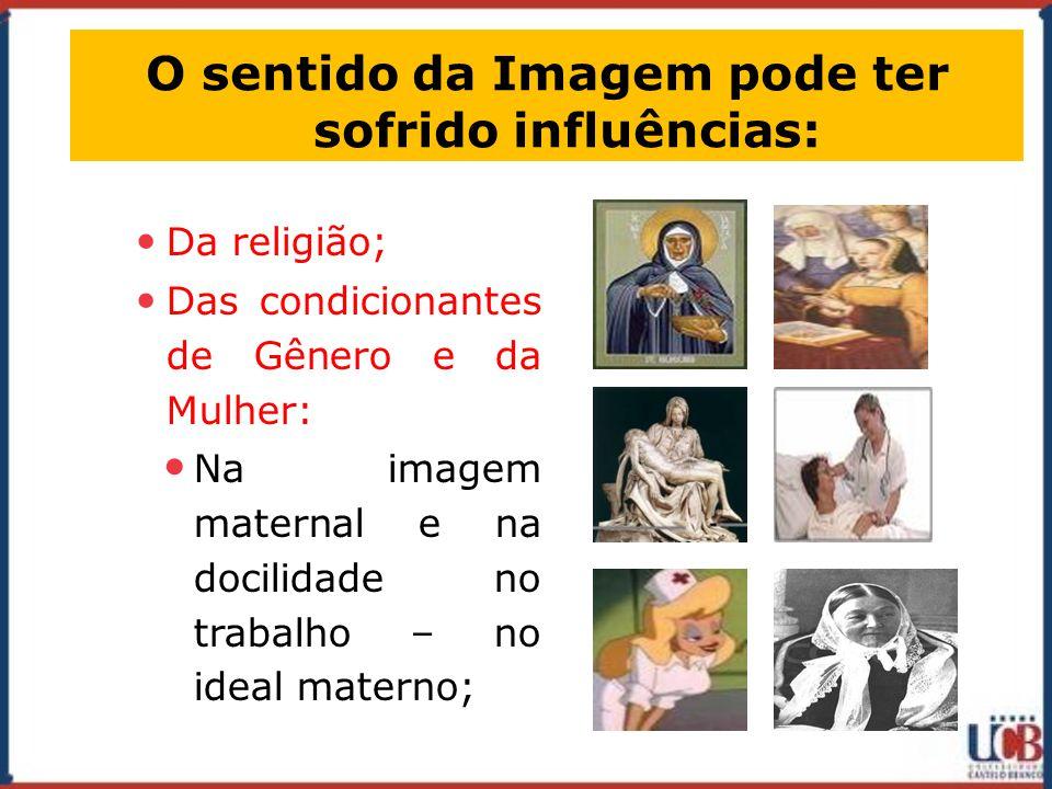 Ex: Problema emergente Se a questão fosse sobre o tema – Qual é a Imagem social reconhecida das enfermeiras até o sec. XX ?