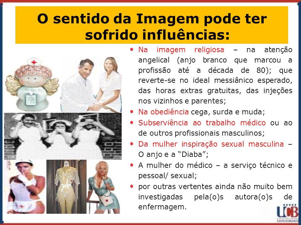 Da religião; Das condicionantes de Gênero e da Mulher: Na imagem maternal e na docilidade no trabalho – no ideal materno; O sentido da Imagem pode ter
