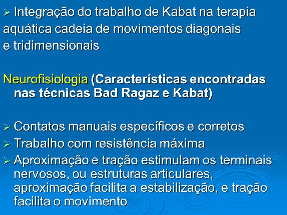  Integração do trabalho de Kabat na terapia aquática cadeia de movimentos diagonais e tridimensionais Neurofisiologia (Características encontradas na