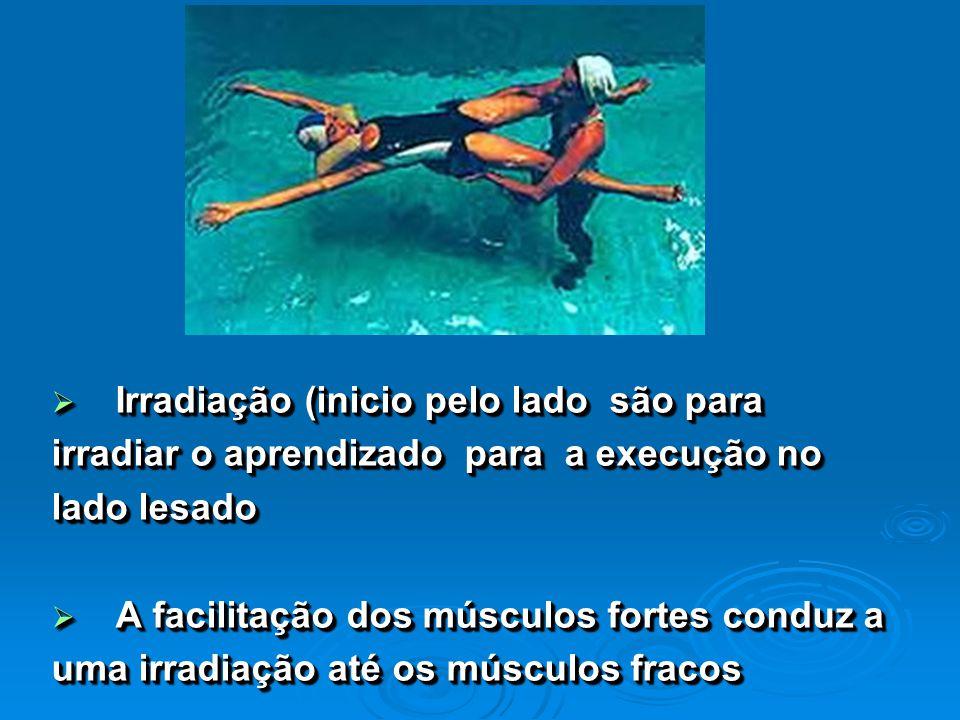  Irradiação (inicio pelo lado são para irradiar o aprendizado para a execução no lado lesado  A facilitação dos músculos fortes conduz a uma irradia