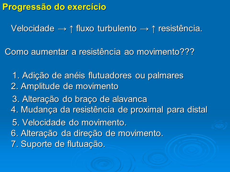 Progressão do exercício Velocidade → ↑ fluxo turbulento → ↑ resistência. Como aumentar a resistência ao movimento??? Como aumentar a resistência ao mo