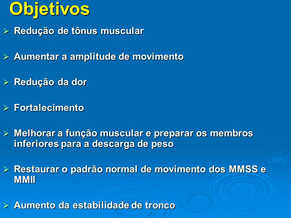 Objetivos  Redução de tônus muscular  Aumentar a amplitude de movimento  Redução da dor  Fortalecimento  Melhorar a função muscular e preparar os