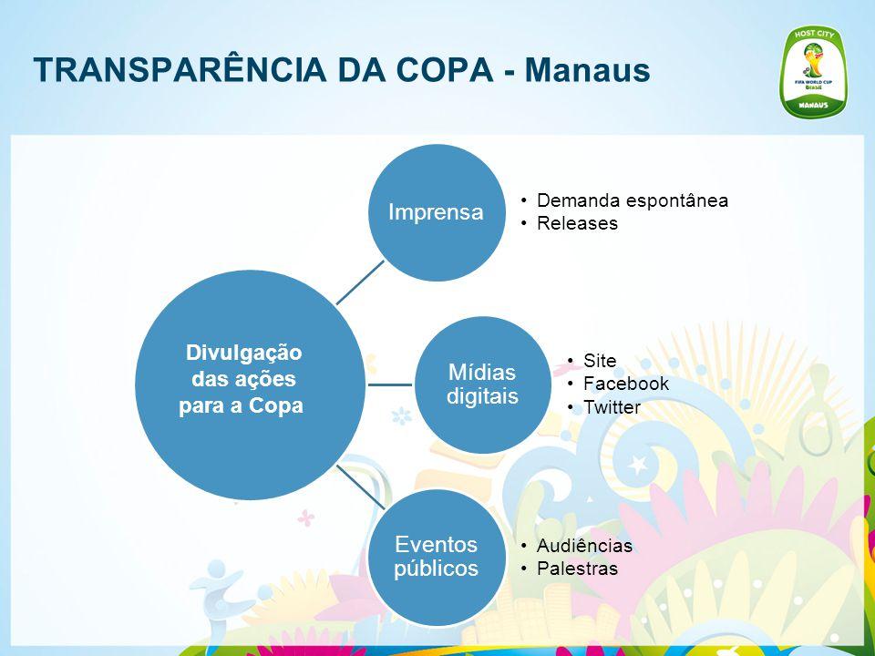TRANSPARÊNCIA DA COPA - Manaus Imprensa Demanda espontânea Releases Mídias digitais Site Facebook Twitter Eventos públicos Audiências Palestras Divulgação das ações para a Copa