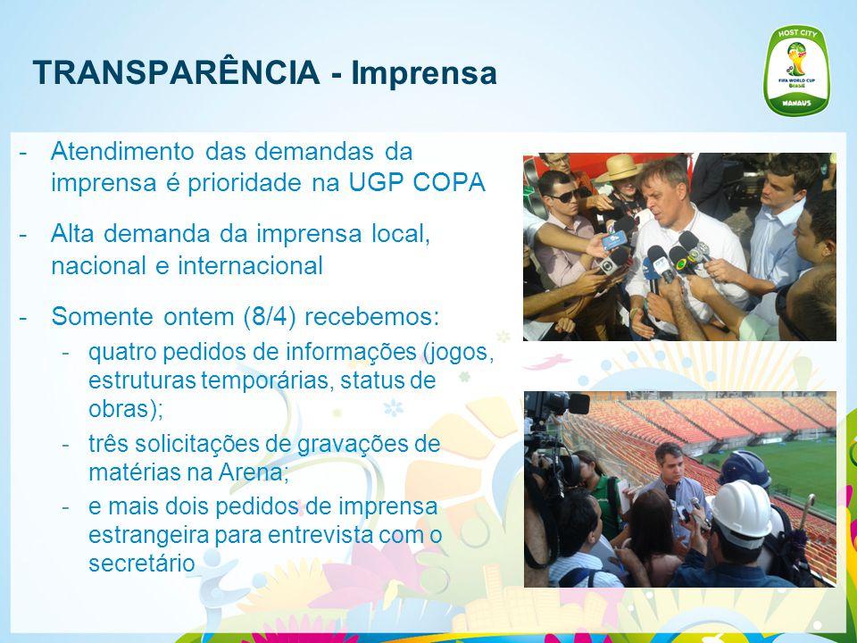 TRANSPARÊNCIA – Mídias digitais 20122013