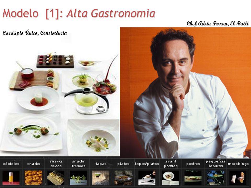 Modelo [1]: Alta Gastronomia Chef Adria Ferran, El Bulli Cardápio Único, Consistência