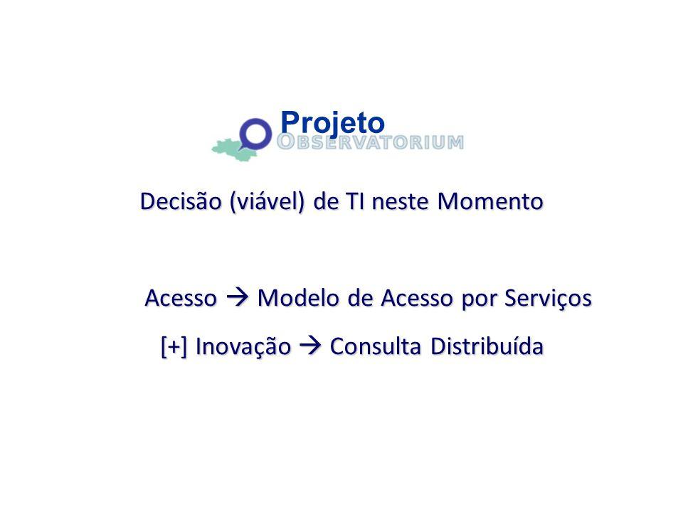 Projeto Decisão (viável) de TI neste Momento Acesso  Modelo de Acesso por Serviços [+] Inovação  Consulta Distribuída