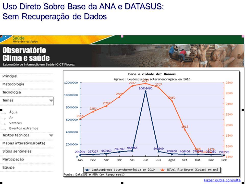 Uso Direto Sobre Base da ANA e DATASUS: Sem Recuperação de Dados