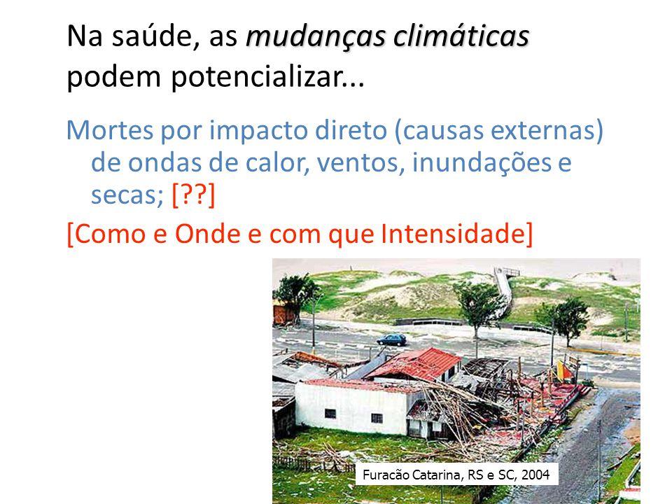 mudanças climáticas Na saúde, as mudanças climáticas podem potencializar... Mortes por impacto direto (causas externas) de ondas de calor, ventos, inu