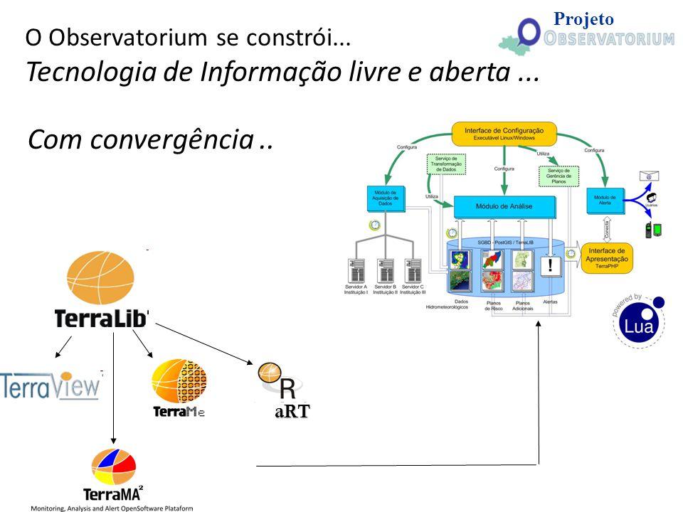 O Observatorium se constrói... Tecnologia de Informação livre e aberta... Projeto Com convergência.. aRT
