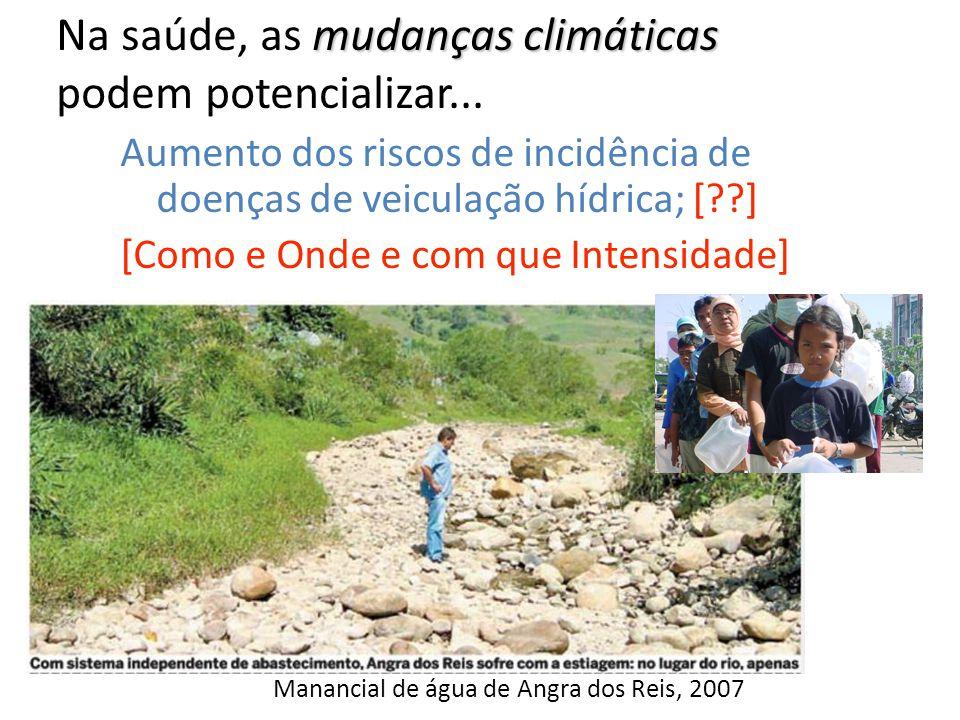 Observatório Nacional de Clima e Saúde Projeto www.climasaude.icict.fiocruz.br