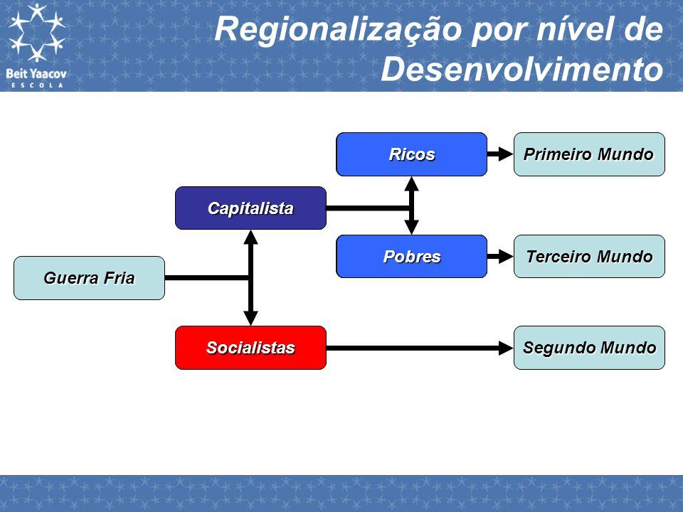 Regionalização por nível de Desenvolvimento Guerra Fria Capitalista Socialistas Ricos Pobres Primeiro Mundo Terceiro Mundo Segundo Mundo