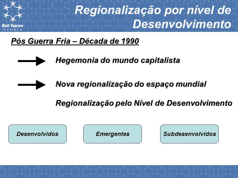 Regionalização por nível de Desenvolvimento Pós Guerra Fria – Década de 1990 Hegemonia do mundo capitalista SubdesenvolvidosDesenvolvidosEmergentes No