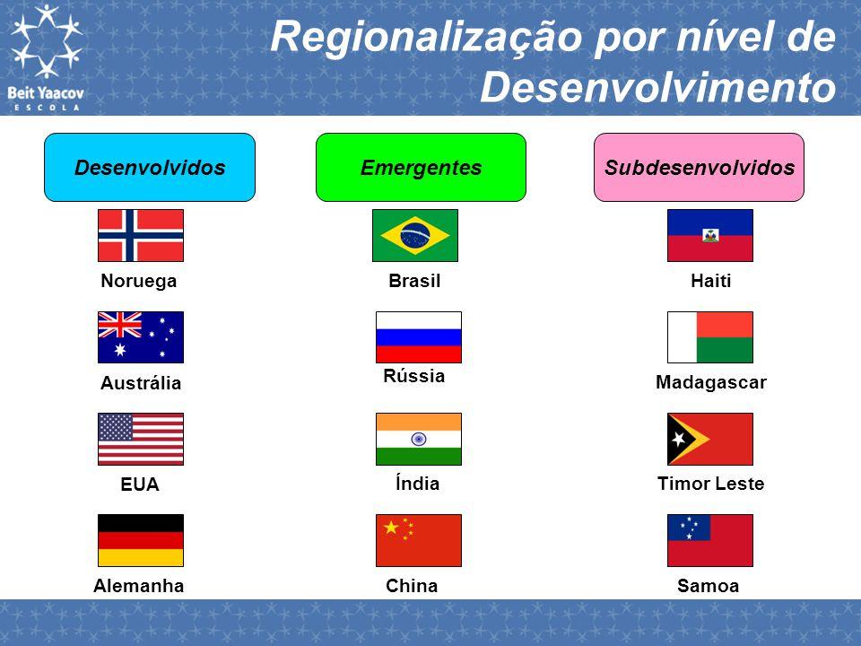 SubdesenvolvidosDesenvolvidosEmergentes Regionalização por nível de Desenvolvimento Haiti Madagascar Timor Leste Samoa Brasil Rússia Índia China Samoa