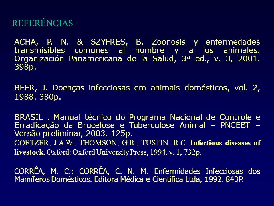 REFERÊNCIAS ACHA, P. N. & SZYFRES, B. Zoonosis y enfermedades transmisibles comunes al hombre y a los animales. Organización Panamericana de la Salud,