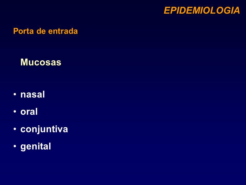 Mucosas nasal oral conjuntiva genital EPIDEMIOLOGIA EPIDEMIOLOGIA Porta de entrada