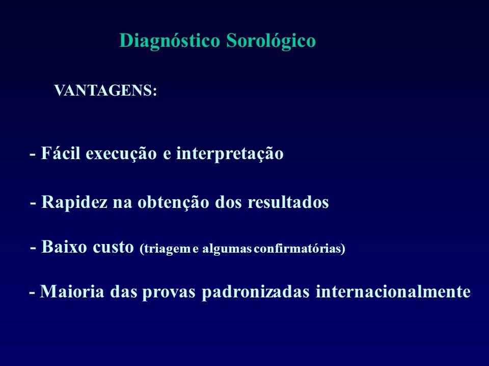 VANTAGENS: - Rapidez na obtenção dos resultados - Baixo custo (triagem e algumas confirmatórias) - Fácil execução e interpretação - Maioria das provas padronizadas internacionalmente Diagnóstico Sorológico