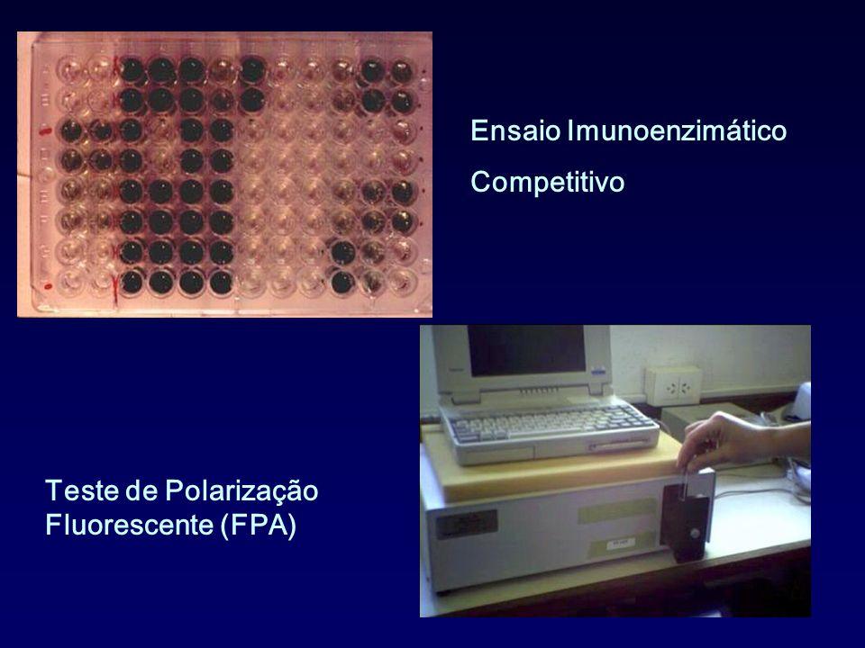 Teste de Polarização Fluorescente (FPA) Ensaio Imunoenzimático Competitivo