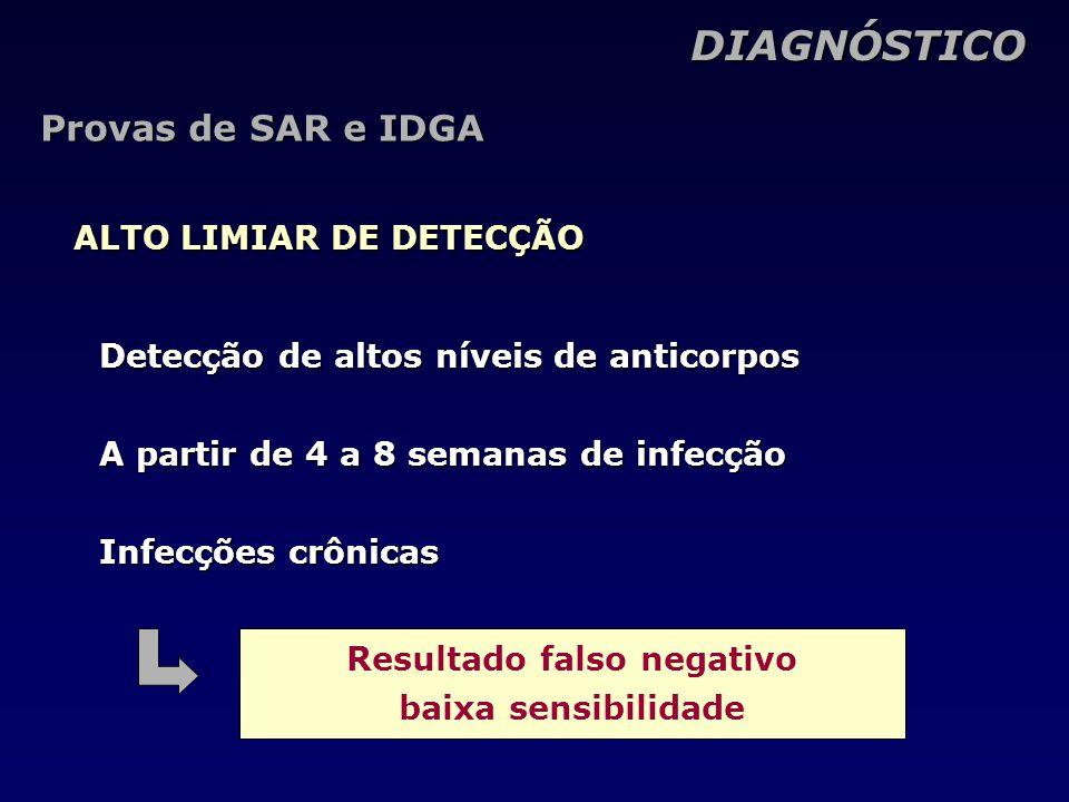 DIAGNÓSTICO DIAGNÓSTICO Provas de SAR e IDGA ALTO LIMIAR DE DETECÇÃO Detecção de altos níveis de anticorpos A partir de 4 a 8 semanas de infecção Infecções crônicas Resultado falso negativo baixa sensibilidade