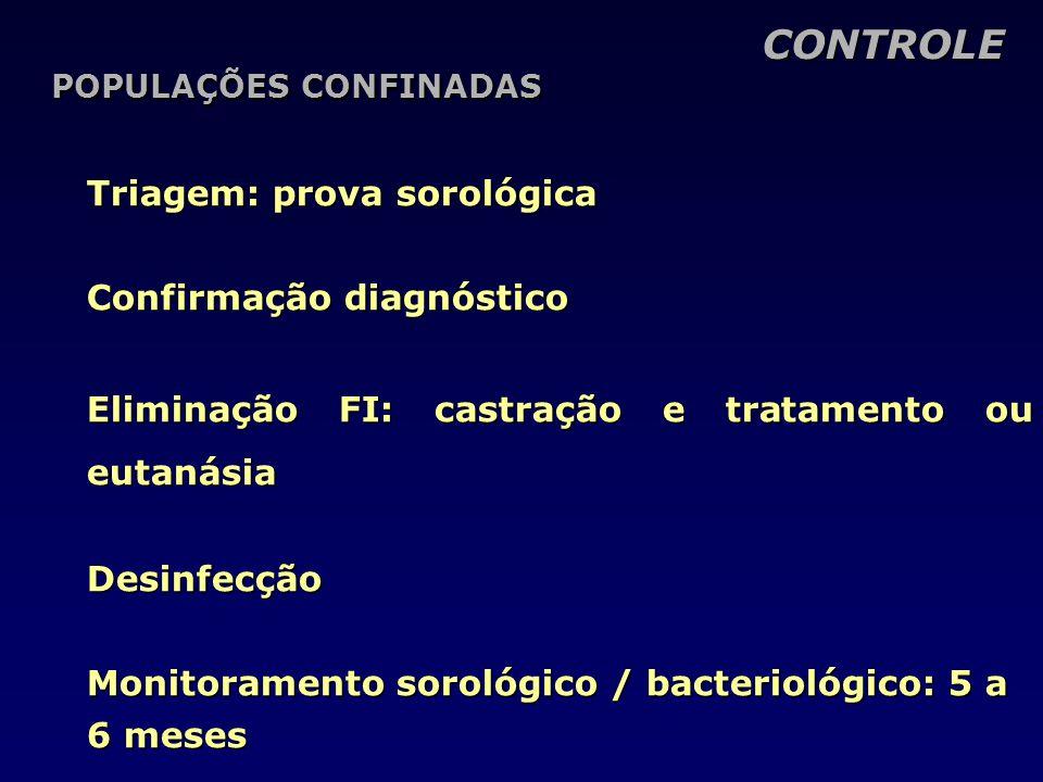 Triagem: prova sorológica Confirmação diagnóstico Eliminação FI: castração e tratamento ou eutanásia Desinfecção Monitoramento sorológico / bacteriológico: 5 a 6 meses CONTROLE POPULAÇÕES CONFINADAS