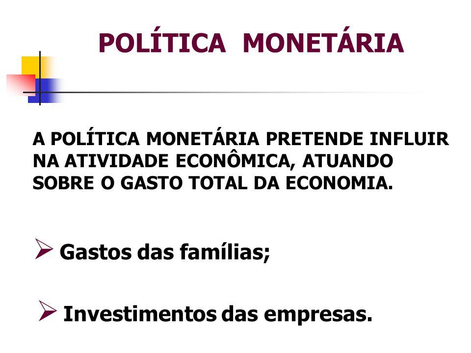 POLÍTICA MONETÁRIA A POLÍTICA MONETÁRIA PRETENDE INFLUIR NA ATIVIDADE ECONÔMICA, ATUANDO SOBRE O GASTO TOTAL DA ECONOMIA.