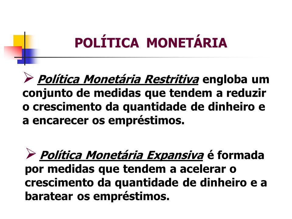 POLÍTICA MONETÁRIA  Política Monetária Restritiva engloba um conjunto de medidas que tendem a reduzir o crescimento da quantidade de dinheiro e a encarecer os empréstimos.