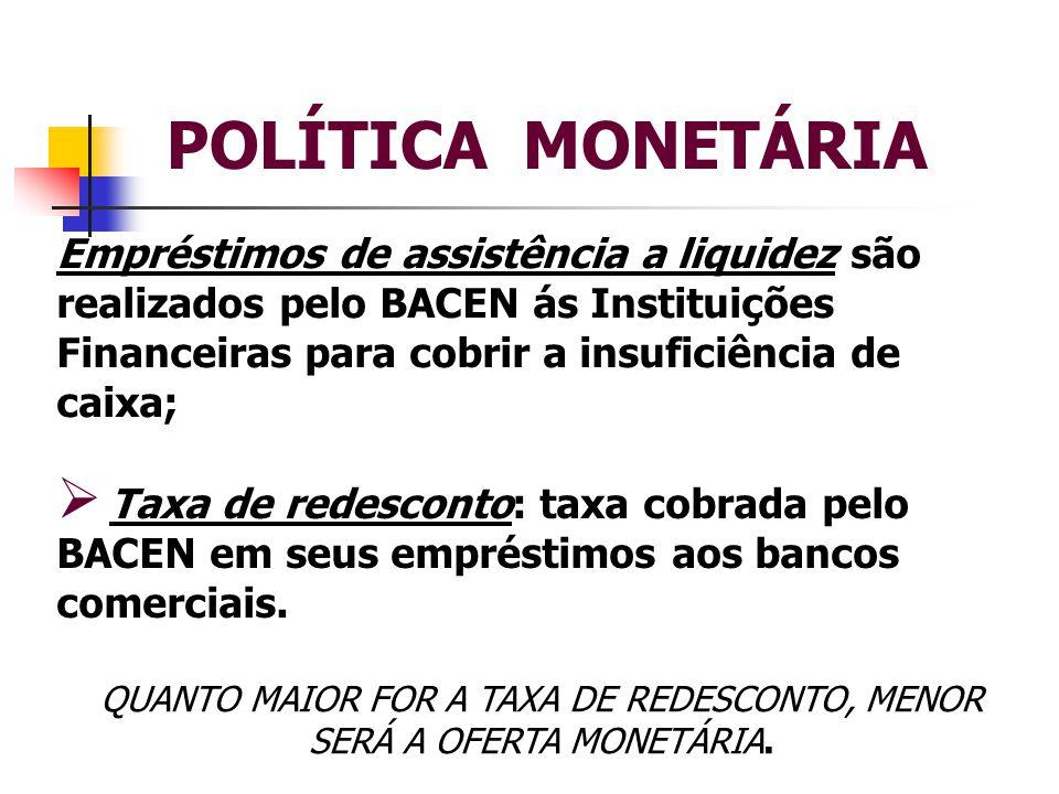 POLÍTICA MONETÁRIA Empréstimos de assistência a liquidez são realizados pelo BACEN ás Instituições Financeiras para cobrir a insuficiência de caixa; QUANTO MAIOR FOR A TAXA DE REDESCONTO, MENOR SERÁ A OFERTA MONETÁRIA.