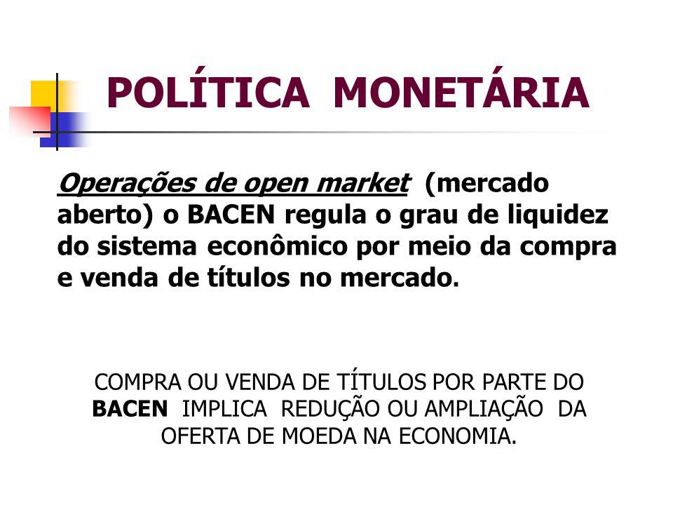 POLÍTICA MONETÁRIA Operações de open market (mercado aberto) o BACEN regula o grau de liquidez do sistema econômico por meio da compra e venda de títulos no mercado.