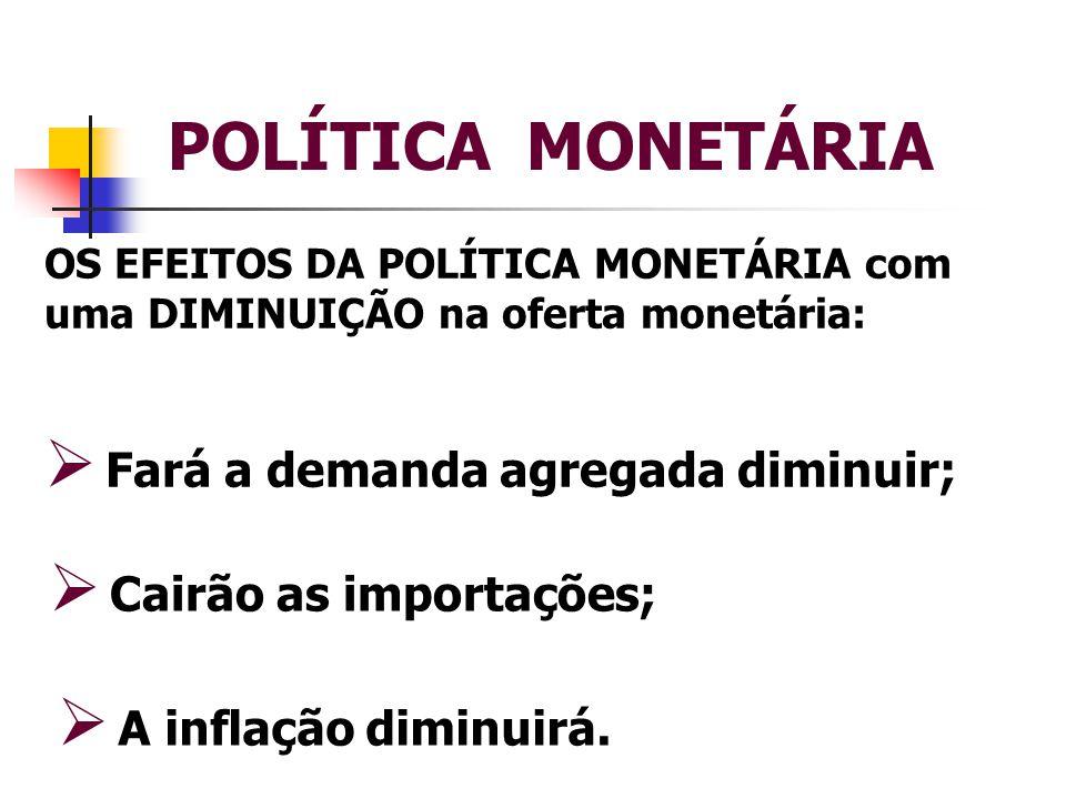 POLÍTICA MONETÁRIA OS EFEITOS DA POLÍTICA MONETÁRIA com uma DIMINUIÇÃO na oferta monetária:  Fará a demanda agregada diminuir;  A inflação diminuirá.