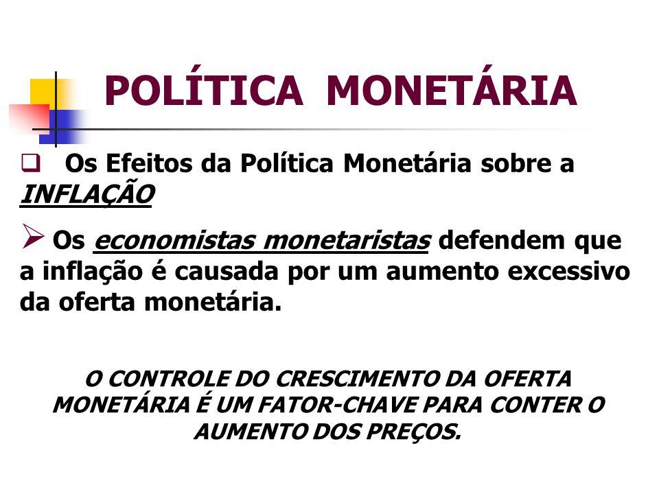 POLÍTICA MONETÁRIA  Os Efeitos da Política Monetária sobre a INFLAÇÃO  Os economistas monetaristas defendem que a inflação é causada por um aumento excessivo da oferta monetária.