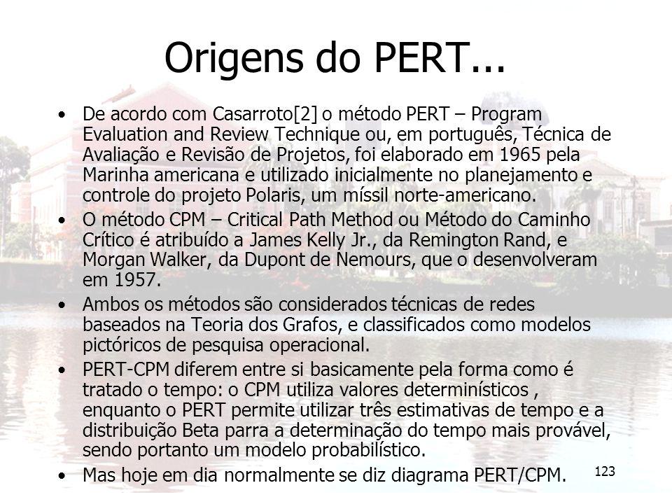 123 Origens do PERT... De acordo com Casarroto[2] o método PERT – Program Evaluation and Review Technique ou, em português, Técnica de Avaliação e Rev