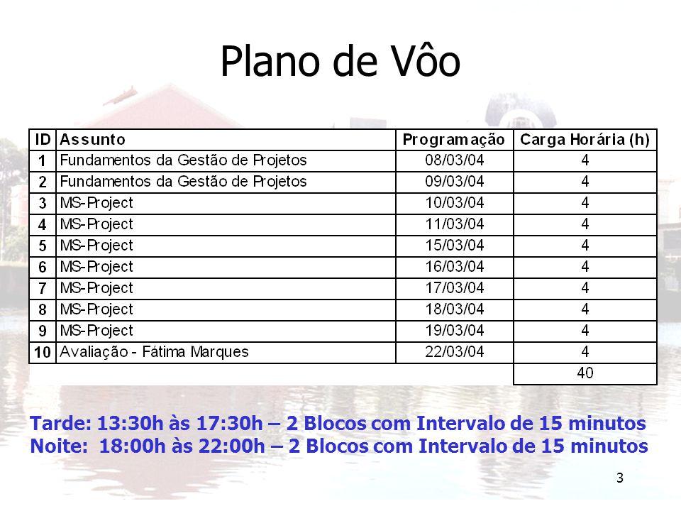 3 Plano de Vôo Tarde: 13:30h às 17:30h – 2 Blocos com Intervalo de 15 minutos Noite: 18:00h às 22:00h – 2 Blocos com Intervalo de 15 minutos