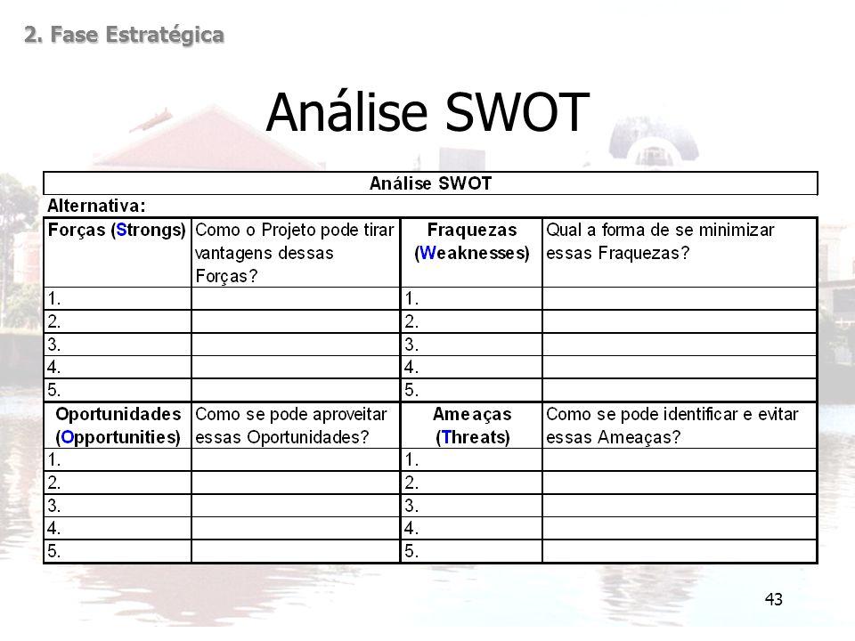 43 Análise SWOT 2. Fase Estratégica
