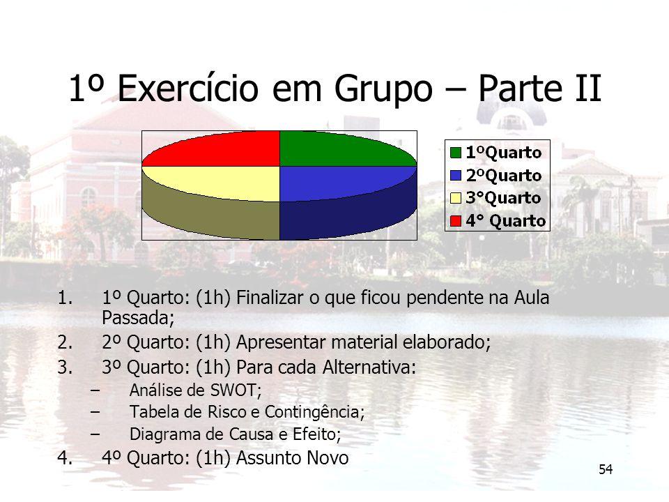 54 1º Exercício em Grupo – Parte II 1.1º Quarto: (1h) Finalizar o que ficou pendente na Aula Passada; 2.2º Quarto: (1h) Apresentar material elaborado;