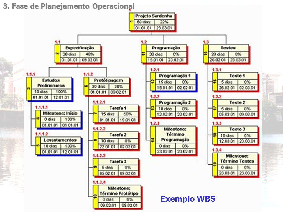 57 Exemplo de WBS Exemplo WBS 3. Fase de Planejamento Operacional