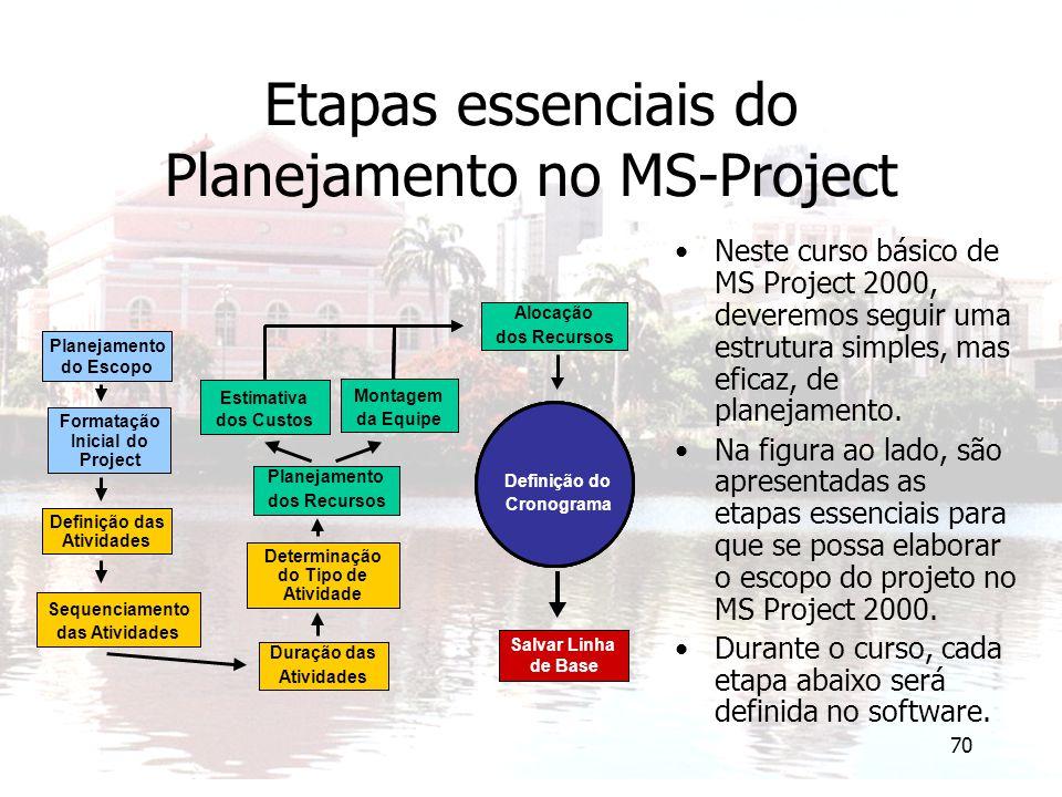 70 Etapas essenciais do Planejamento no MS-Project Neste curso básico de MS Project 2000, deveremos seguir uma estrutura simples, mas eficaz, de plane