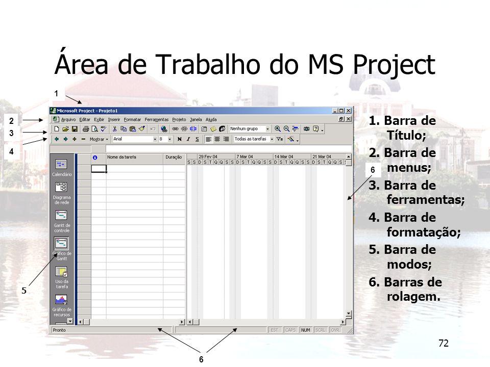 72 6 Área de Trabalho do MS Project 1. Barra de Título; 2. Barra de menus; 3. Barra de ferramentas; 4. Barra de formatação; 5. Barra de modos; 6. Barr