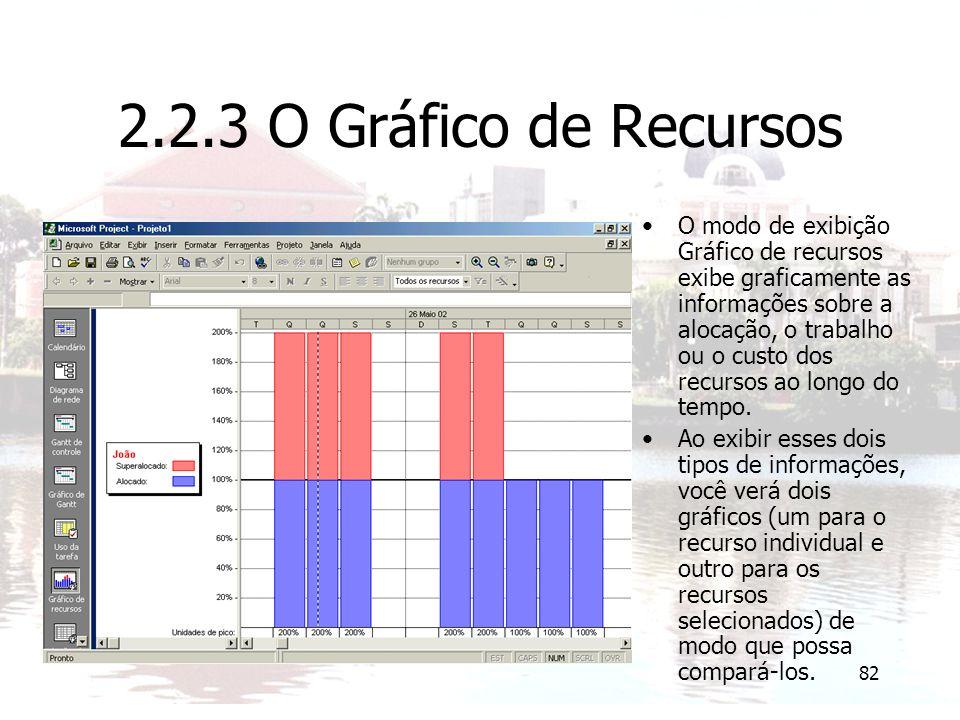 82 2.2.3 O Gráfico de Recursos O modo de exibição Gráfico de recursos exibe graficamente as informações sobre a alocação, o trabalho ou o custo dos re
